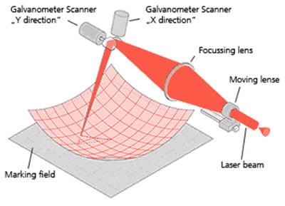 pre-scanning motion image 1