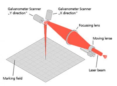 pre-scanning motion image 2